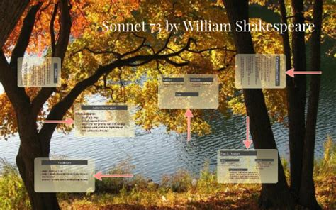 Sonnet 73 by William Shakespeare by Amneiah Hodge on Prezi