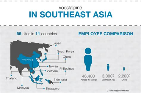 Facts and figures on South East Asia - voestalpine